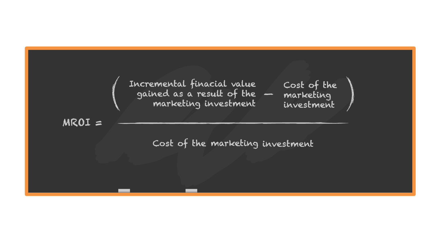 Method of calculating marketing ROI