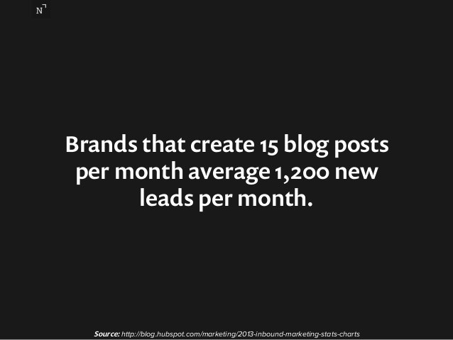 1200 new leads
