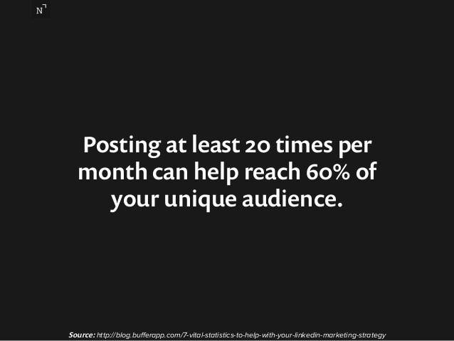 Post 20 times per month