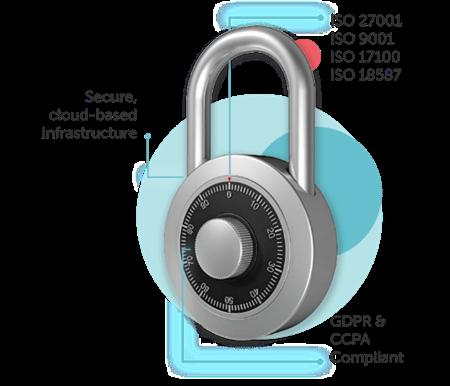 Padlock security layers illustration