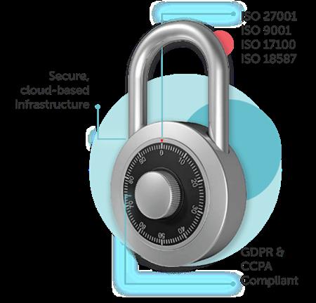 Ilustración de un candado ilustrando varias capas de seguridad en partes del mismo