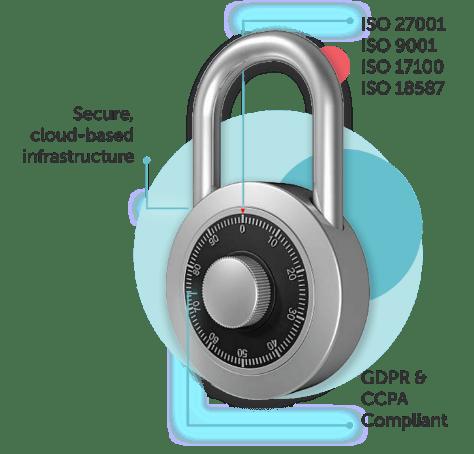 Illustration cadenas pour les couches de sécurité