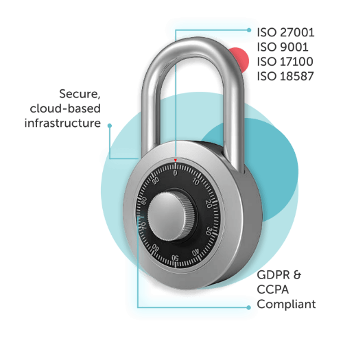 Padlock security layers illustration