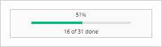 Screenshot of the progress bar on Smart Editor