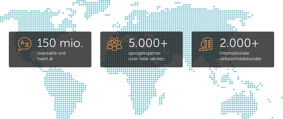 Netværk af Sprogeksperter