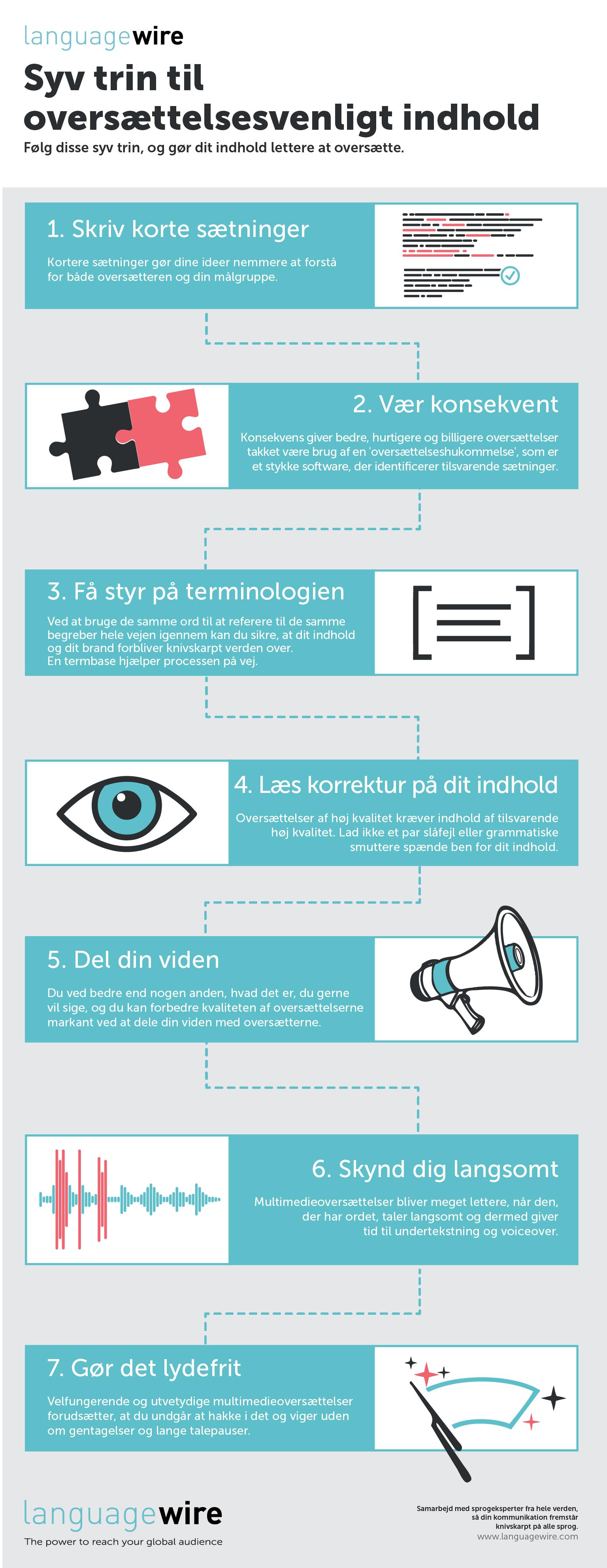 Oversættelsesvenligt indhold infografik