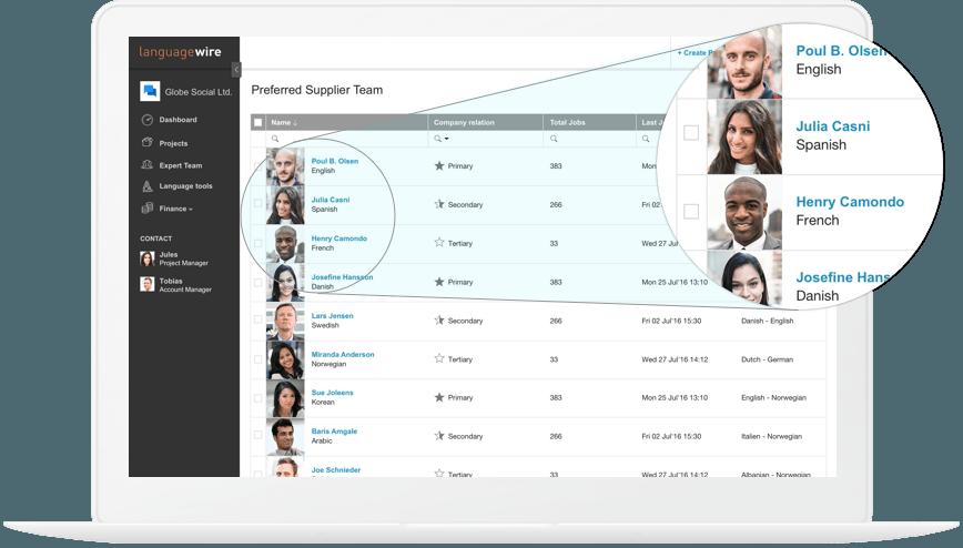 Technology Team Screen