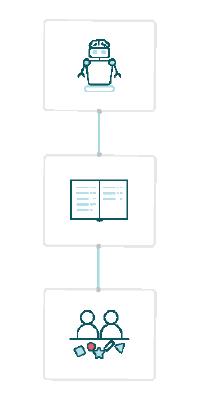 workflow illustration trained engine