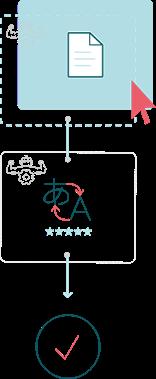 Illustration af workflow