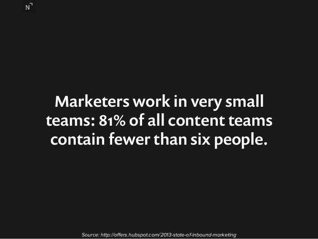 Content teams are small